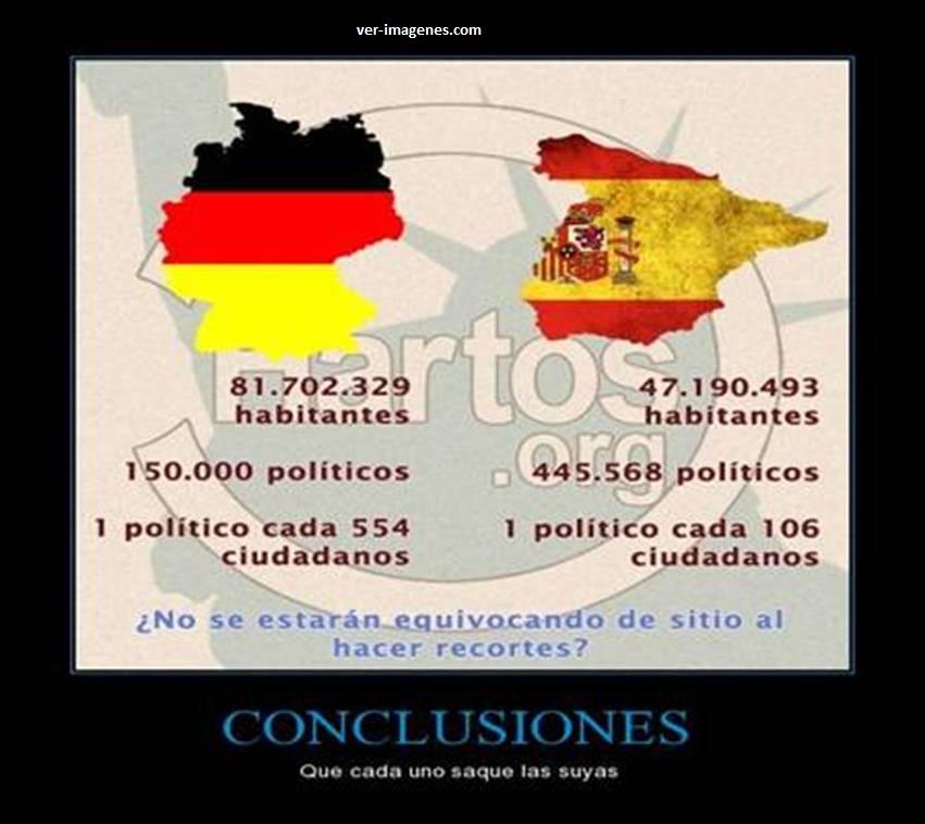 Imagen Diferencias entre Alemania y España
