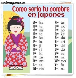 Como sería tu nombre en japonés