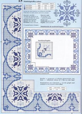 Cenefa a punto de cruz azul